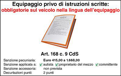 sanzione-istruzione-scritta-08-1-1