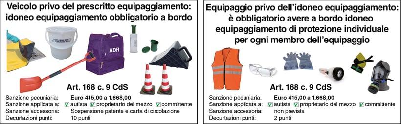 sanzioni-equipaggiamento_Tavola disegno 1-1